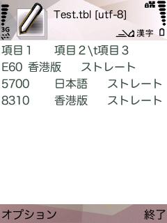 Sscx0308