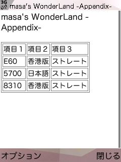 Sscx0309