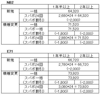 Price2008