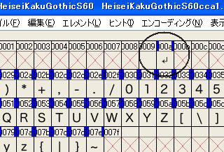 Font_add0a1