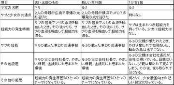 Sabuhikaku_2