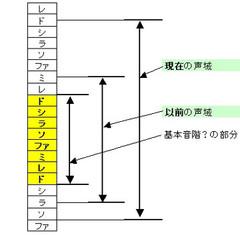 Seigaku01
