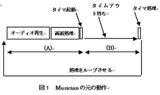 Musician01